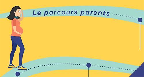 Ce que nous faisons bien – Laisser le choix aux parents